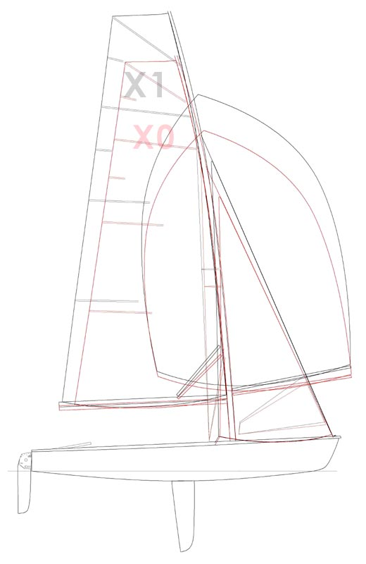 X1 and X0 Sail Plan Comparison Line Drawing